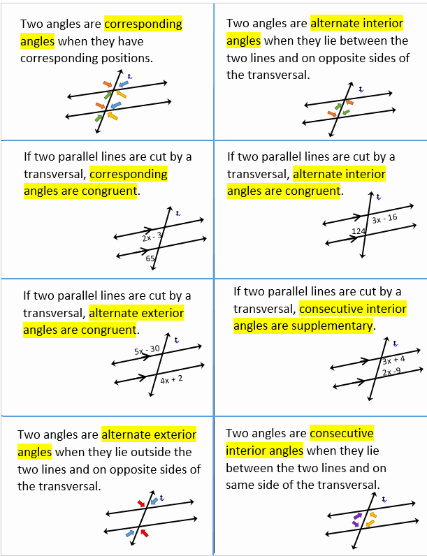 Angles In Transversal Worksheet Answers Inspirational Parallel Lines Cut by A Transversal Geometry
