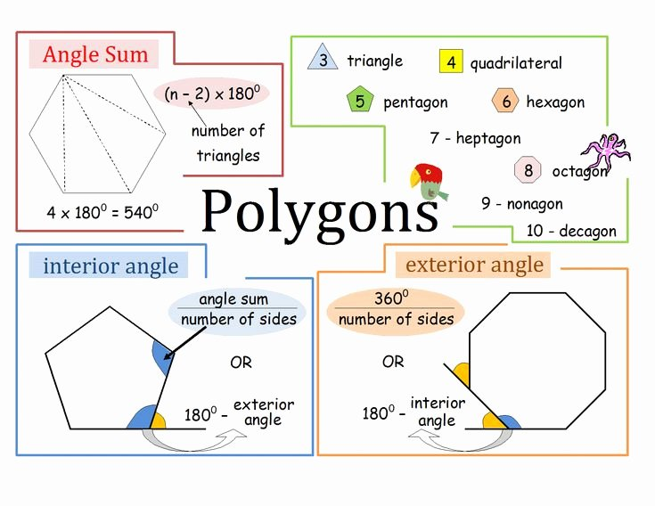 Angles Of Polygon Worksheet Elegant Angles In Polygons Revision Poster Work