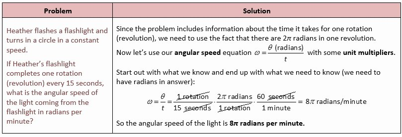 Angular and Linear Velocity Worksheet Beautiful Linear and Angular Speeds area Of Sectors and Length Of