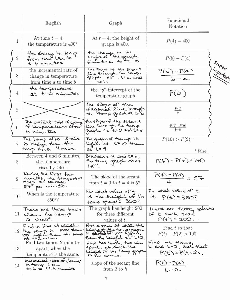 Ap Human Geography Worksheet Answers Elegant 13 Best Of Homework Worksheets with Answers Ap