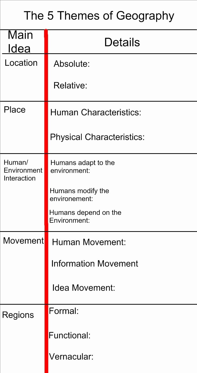 Ap Human Geography Worksheet Answers Inspirational Five themes Of Geography Google Search