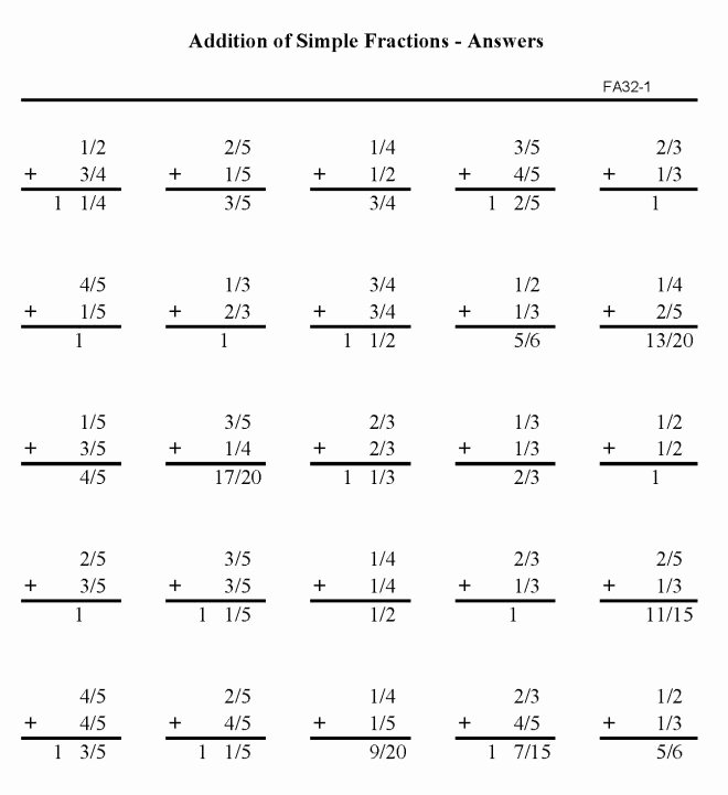 Ap Human Geography Worksheet Answers Unique 13 Best Of Homework Worksheets with Answers Ap