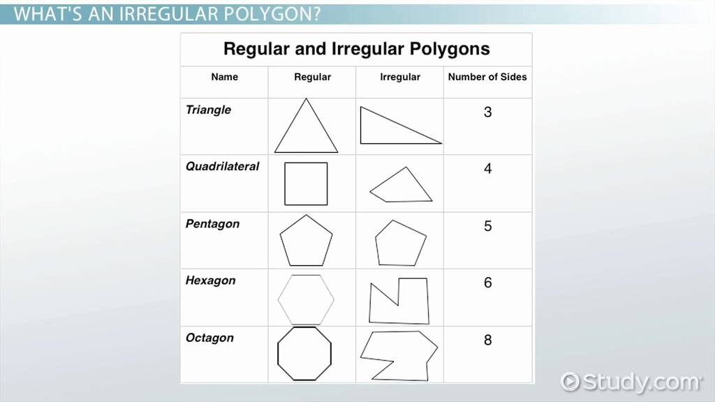 Area Of Regular Polygons Worksheet Lovely How to Find the area Of Irregular Polygons Video