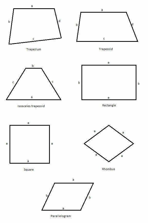 Area Of Rhombus Worksheet Inspirational area Parallelogram Worksheet