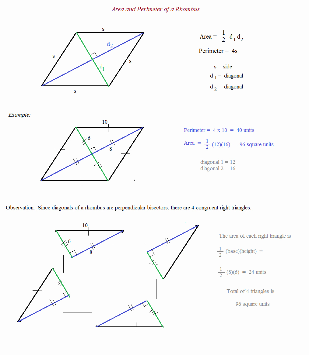 Area Of Rhombus Worksheet Inspirational Worksheet area Parallelogram Worksheet Grass Fedjp