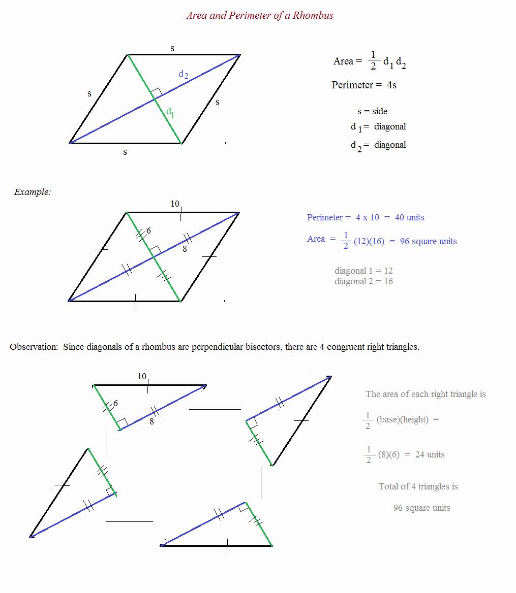 Area Of Rhombus Worksheet Inspirational Worksheet area Parallelogram Worksheet Grass Fedjp