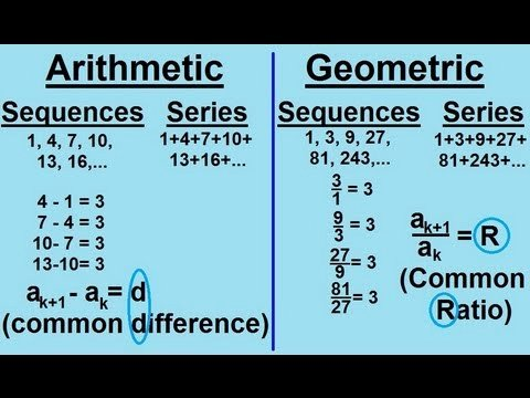 Arithmetic Sequence Worksheet Algebra 1 Inspirational Algebra Sequences and Series 1 Of 6 An Introduction