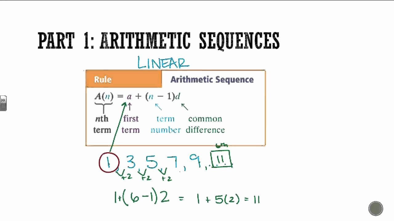 Arithmetic Sequence Worksheet Algebra 1 Luxury Algebra 1 Arithmetic & Geometric Sequences