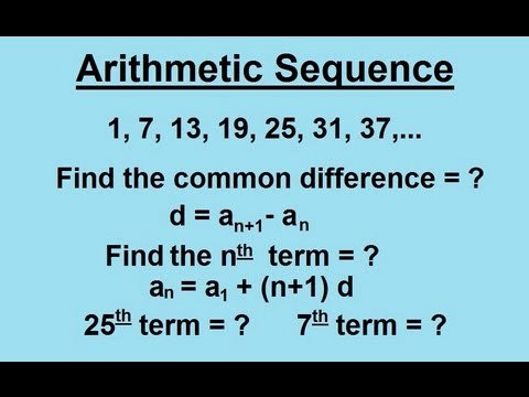 Arithmetic Sequence Worksheet Algebra 1 Unique Algebra 1 Arithmetic Sequences