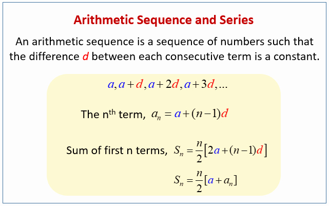 Arithmetic Sequences and Series Worksheet Luxury Arithmetic Sequences and Series Examples solutions Videos