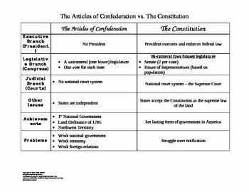 Articles Of Confederation Worksheet Answers Awesome Articles Of Confederation Vs Constitution by History with
