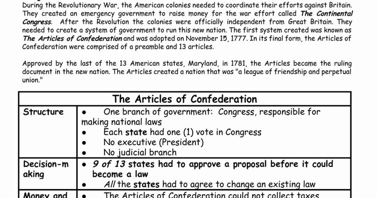 Articles Of Confederation Worksheet Answers Lovely Articles Confederation Worksheet Answers Breadandhearth