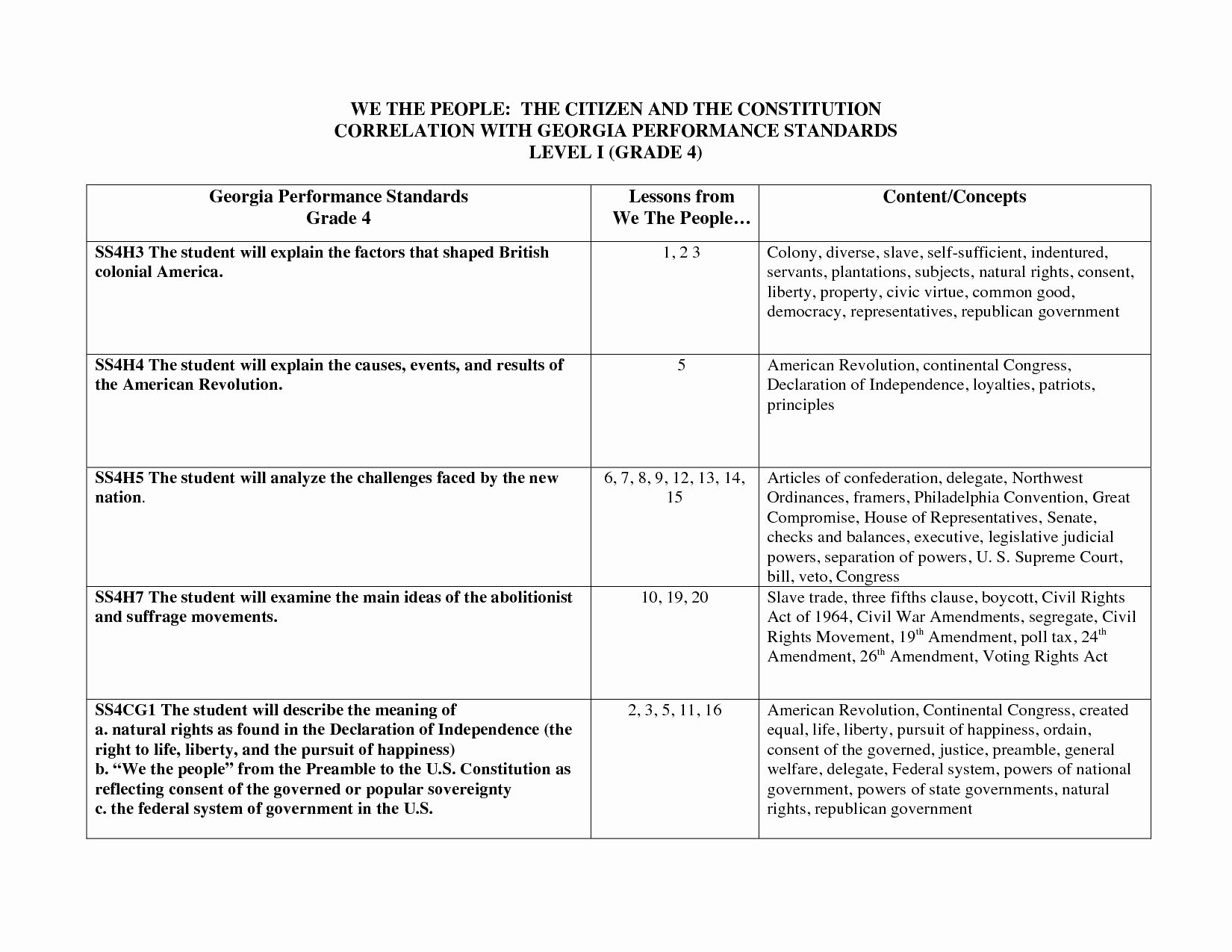 Articles Of Confederation Worksheet Answers Unique Articles Confederation Worksheet Answers