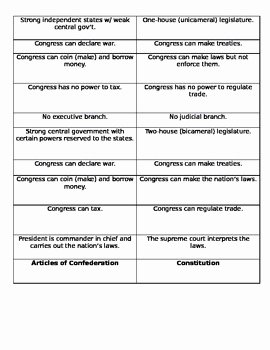 Articles Of Confederation Worksheet Beautiful Constitution and Articles Of Confederation sorting