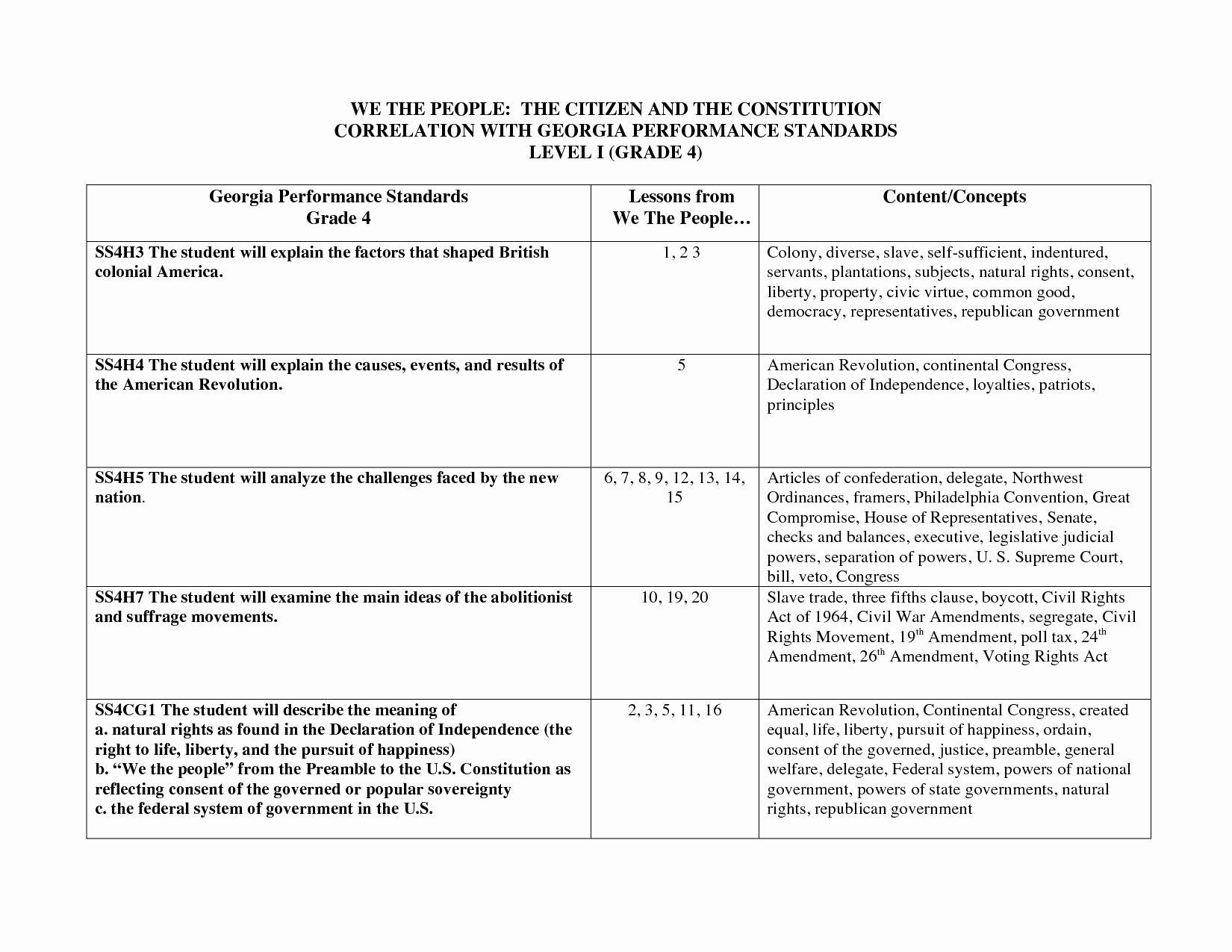 Articles Of Confederation Worksheet Elegant Articles Worksheet Os Estados Unidos Esfera Publica