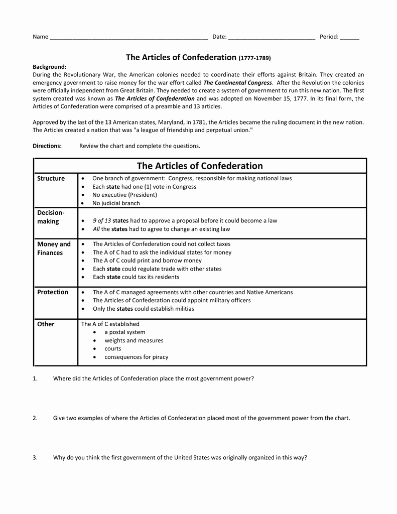 Articles Of Confederation Worksheet Lovely Worksheet Articles Confederation Worksheet Grass