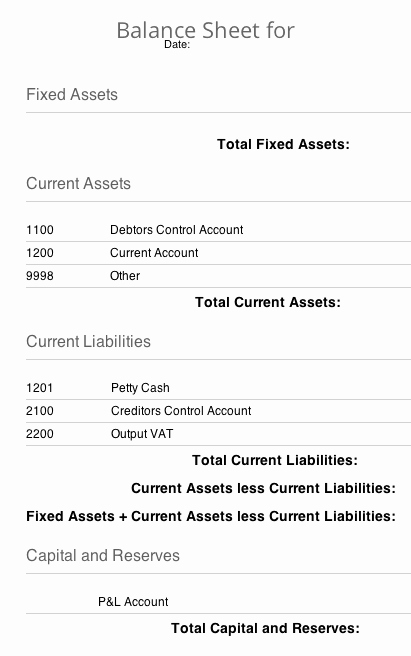 Assets and Liabilities Worksheet Best Of Dentrodabiblia assets and Liabilities Worksheet