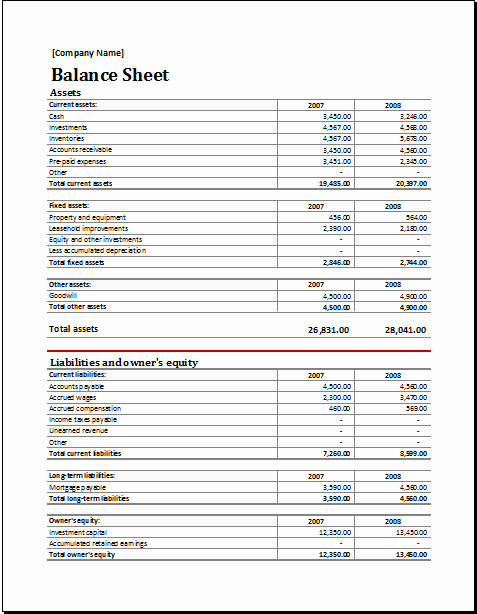 Assets and Liabilities Worksheet Elegant asset and Liability Report Balance Sheet for Excel