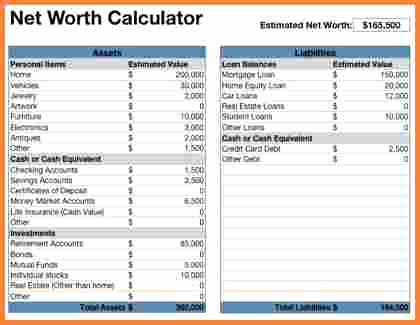 Assets and Liabilities Worksheet Inspirational 9 assets and Liabilities Spreadsheet