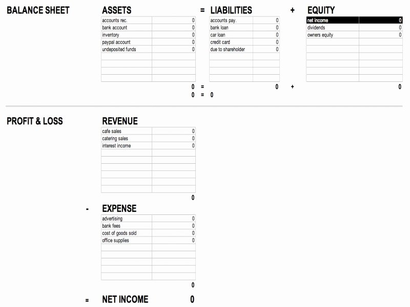 Assets and Liabilities Worksheet New assets and Liabilities Worksheet Free Printable Worksheets