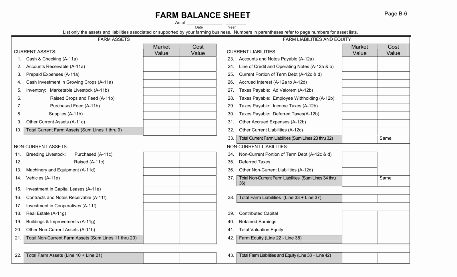Assets and Liabilities Worksheet Unique assets and Liabilities Spreadsheet Template Spreadsheet