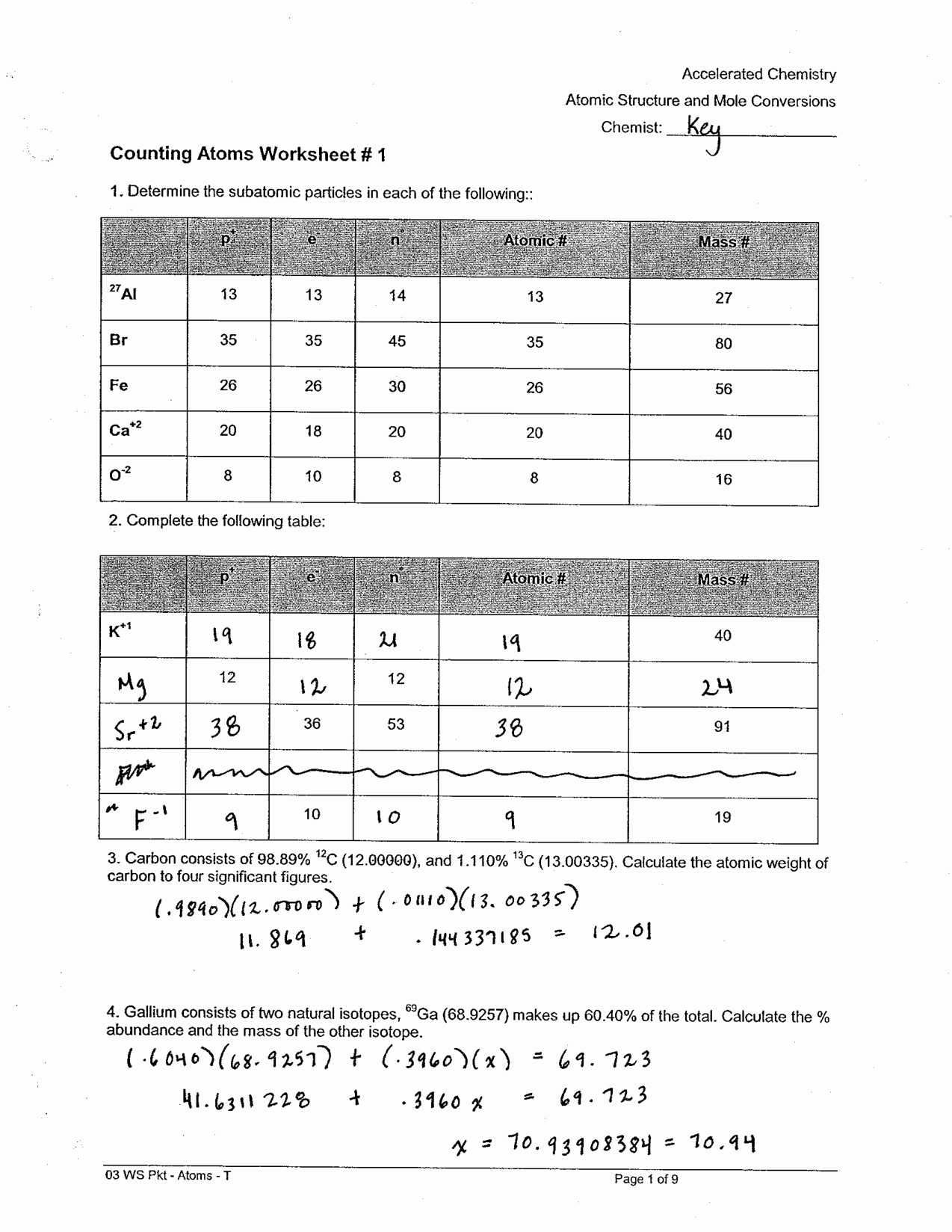 Atomic Structure Worksheet Answer Key Best Of 17 Best Of Counting atoms Worksheet Answers