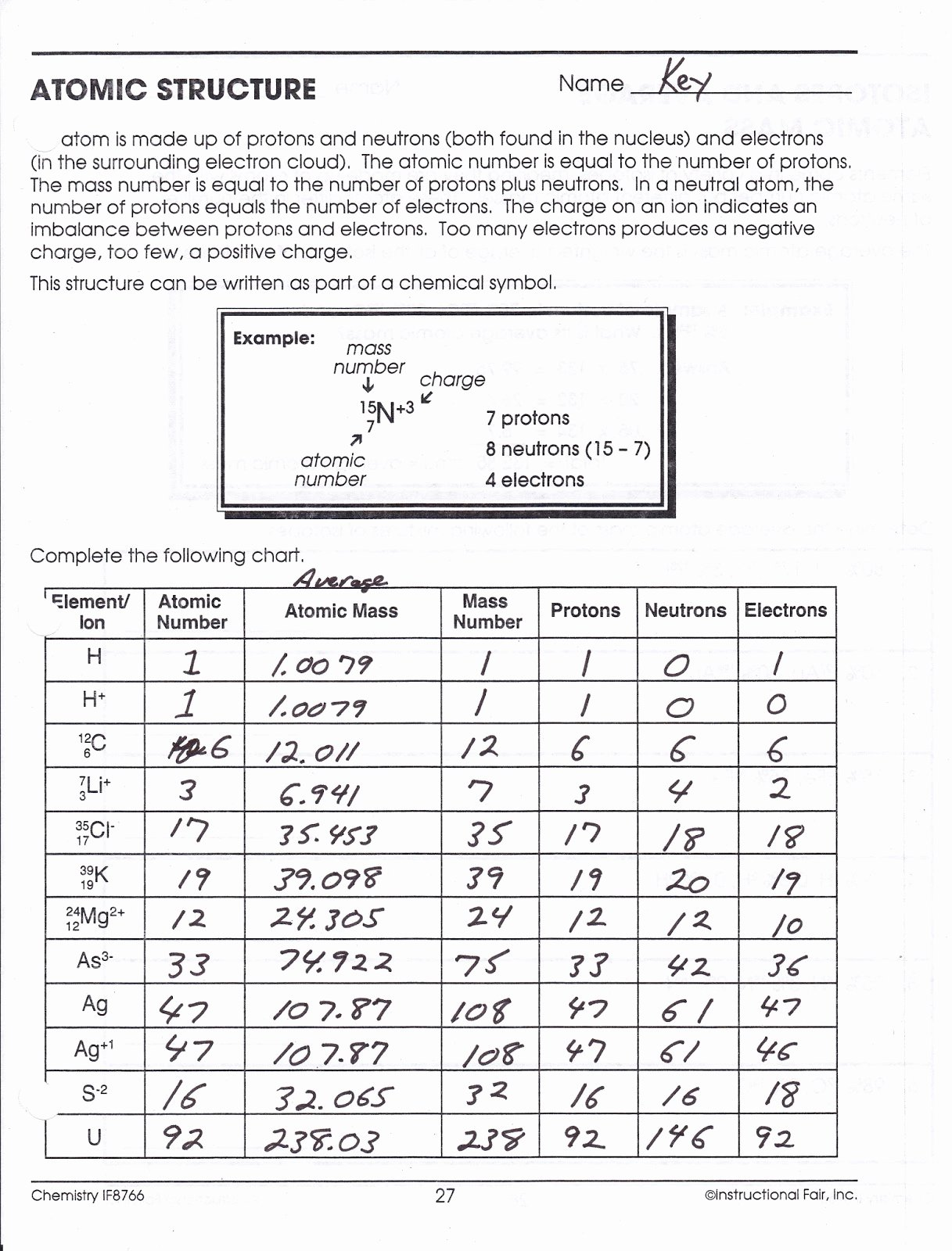 Atomic Structure Worksheet Answers Best Of atomic Structure Worksheet Answer Key the Best Worksheets