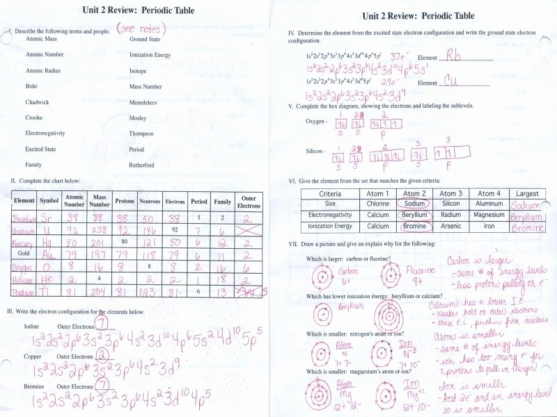 Atomic Structure Worksheet Answers Chemistry Elegant atomic Structure Review Worksheet Answer Key Free