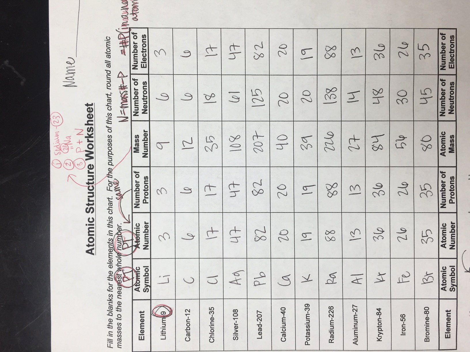Atomic Structure Worksheet Answers Key Awesome Unit 2 atomic Structure Ms Holl S Physical Science Class