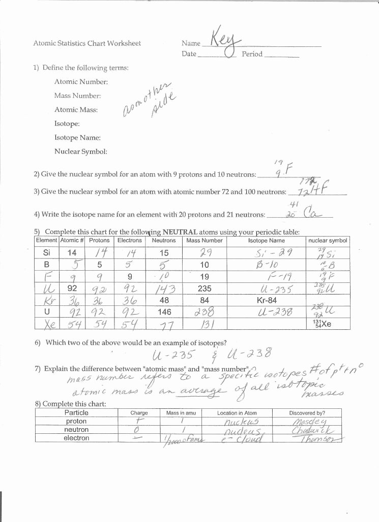 Atomic Structure Worksheet Answers Key Best Of Protons Neutrons and Electrons Worksheet Answer Key