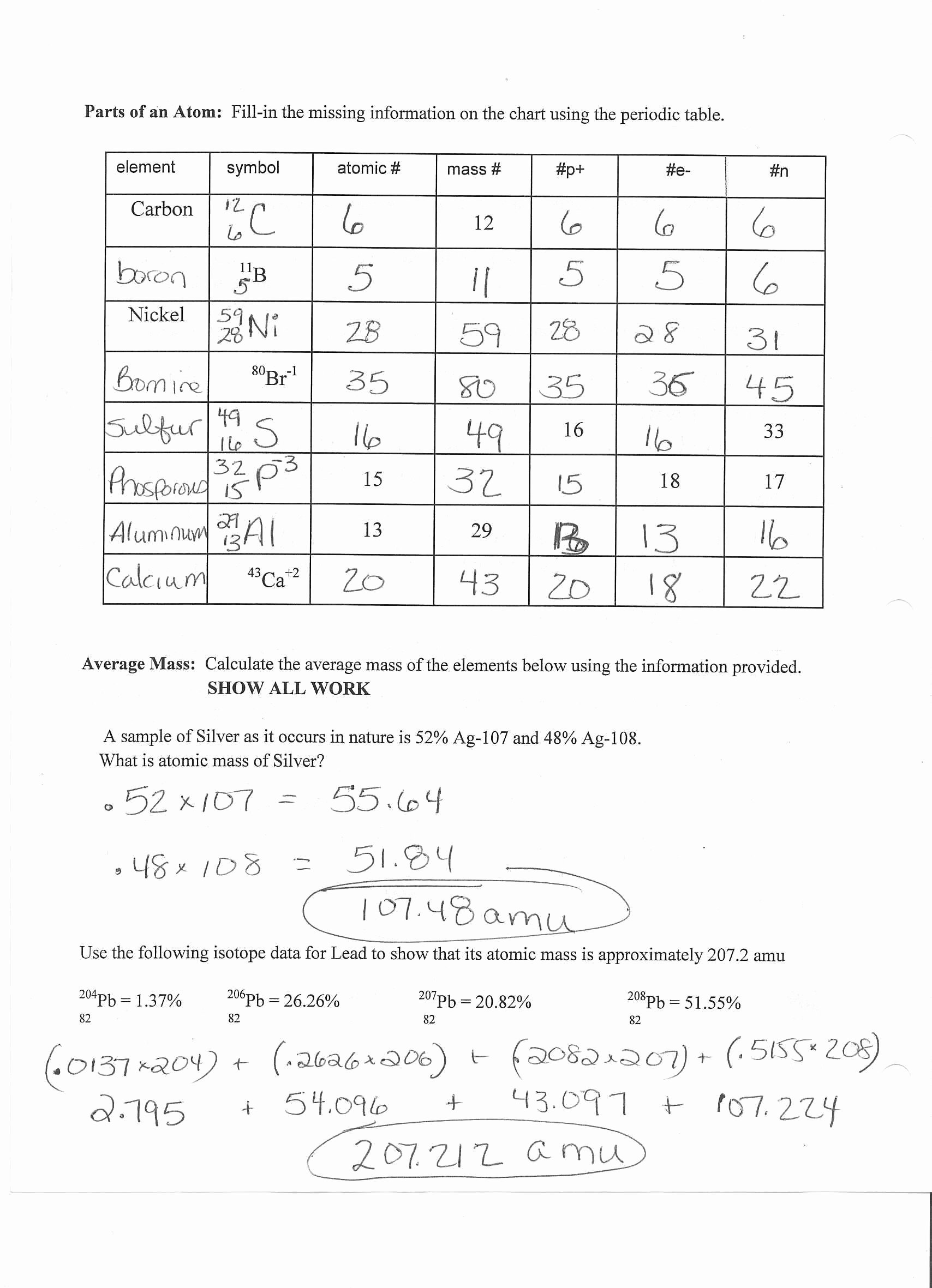 Atomic Structure Worksheet Answers Key New Types Bonds Worksheet Answer Key