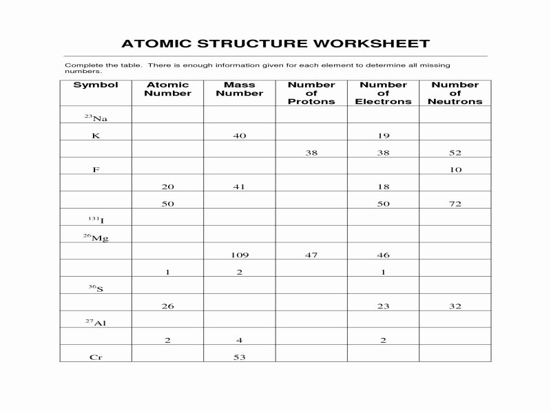 Atomic theory Worksheet Answers Elegant Development atomic theory Worksheet Free Printable