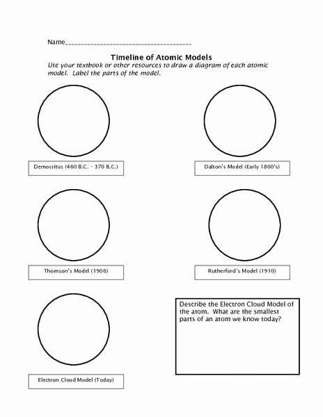 Atomic theory Worksheet Answers Elegant Timeline Of atomic Models Lesson Plan for 9th 12th Grade