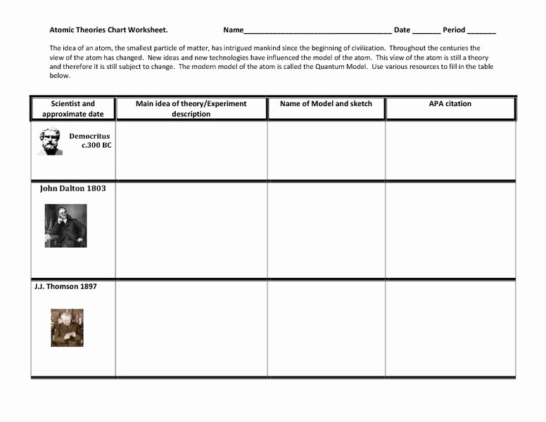 Atomic theory Worksheet Answers Inspirational atomic theories Chart Worksheet Worksheet for 7th 12th