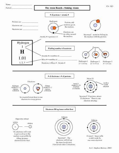 Atoms and Elements Worksheet Lovely atoms Worksheet