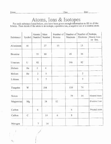 Atoms and Ions Worksheet Answers Awesome isotope and Ions Practice Worksheet Name