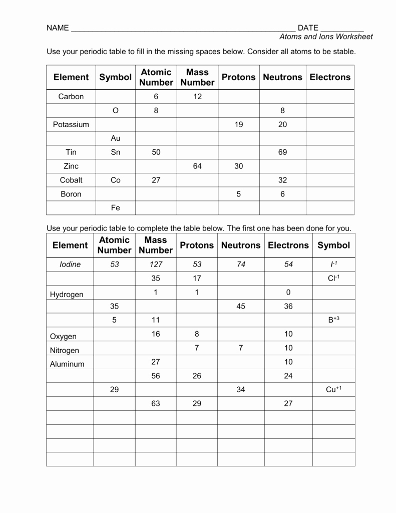 Atoms and Ions Worksheet Answers Beautiful atoms and Ions Worksheet