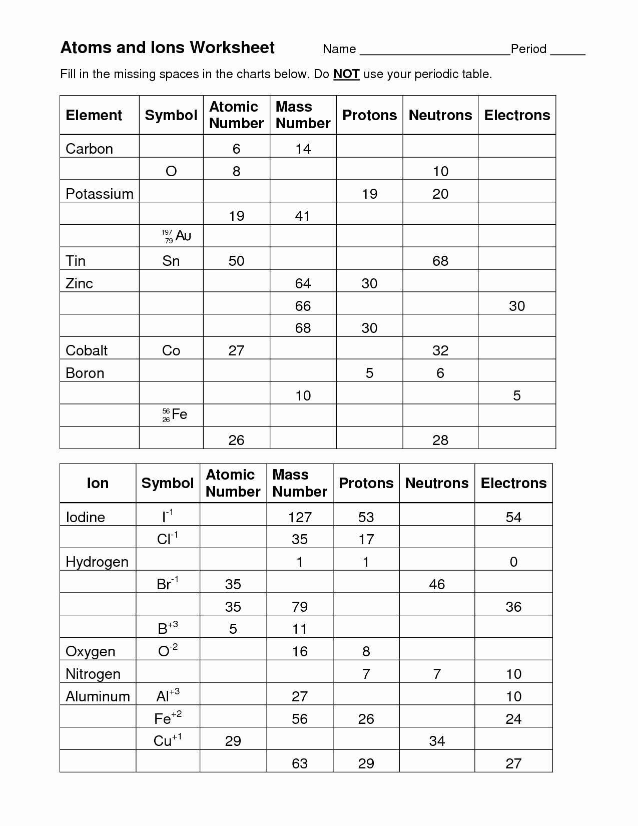Atoms and Ions Worksheet Best Of 13 Best Of Element Symbols Worksheet Answer Key