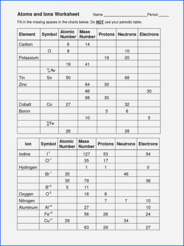 Atoms and Ions Worksheet Best Of Ions Worksheet