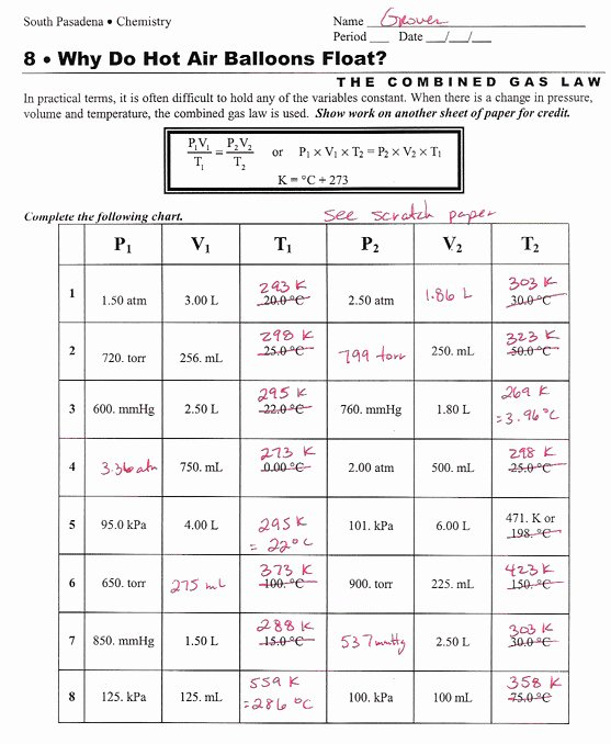 Atoms and Ions Worksheet Elegant isotopes Worksheet