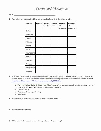 Atoms and Molecules Worksheet Fresh Worksheet 16 Hybridization when atoms Bond to form