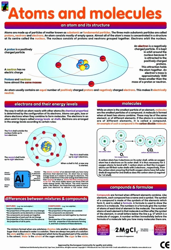 Atoms and Molecules Worksheet Luxury 38 Best Images About atoms & Molecules On Pinterest
