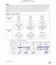 Atoms Vs.ions Worksheet Answers Unique Polyatomic Ions Worksheet Answers – Nice Plastic Surgery