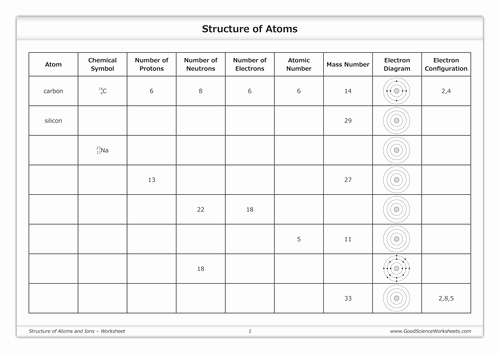 Atoms Vs Ions Worksheet Awesome Structure Of atoms and Ions [worksheet] by