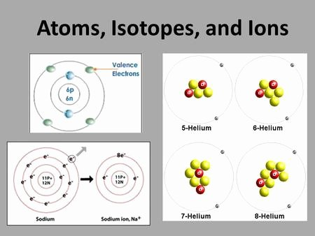 Atoms Vs Ions Worksheet Inspirational isotopes Ions and atoms Worksheet 2 Breadandhearth