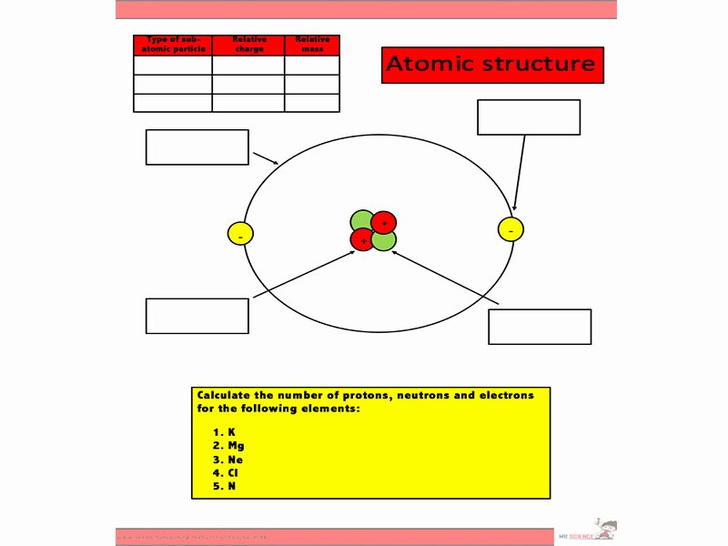 Atoms Worksheet Middle School Beautiful atomic Structure Worksheet by Mr Science