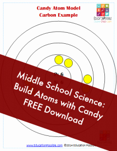 Atoms Worksheet Middle School Beautiful Middle School Chemistry Build atoms with Candy