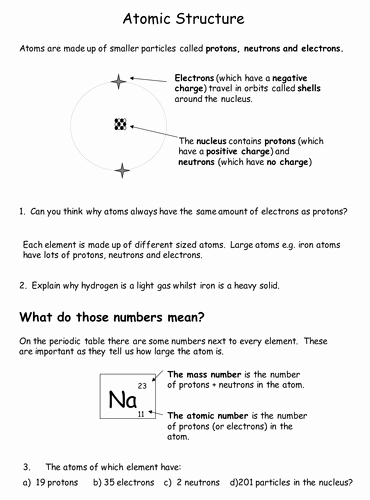 Atoms Worksheet Middle School Fresh Introduction to atomic Structure by Chemistry Teacher