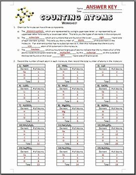 Atoms Worksheet Middle School Fresh Pin On Chemistry