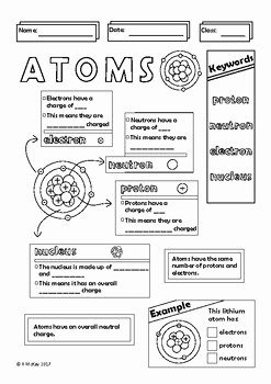 Atoms Worksheet Middle School Lovely Structure Of An atom Doodle Notes Middle School Chemistry